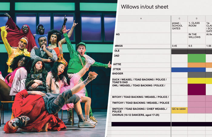 Metta Theatre's In the Willows (left) toured theatres around the UK in 2019; Poppy Burton-Morgan's in/out sheet (right) shows which performers are scheduled to be on stage in each scene. Photo: Richard Davenport