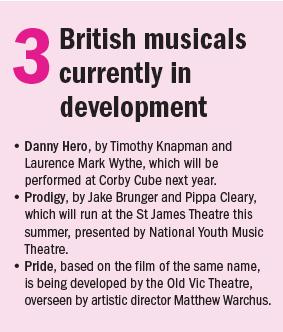 musicals in development