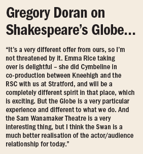 gregory doran on shakepeare's globe
