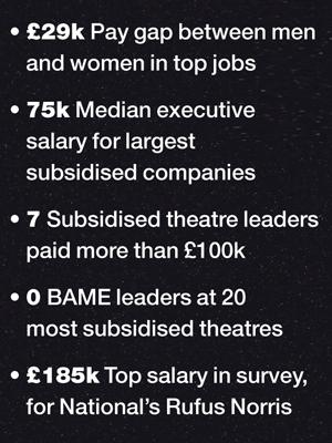 SalarySurvey-Stats