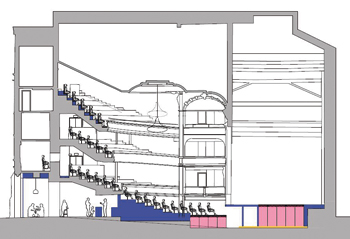 A cross section showing the auditorium's seating before (top) and after (below), showing the raked seating andthe levelled stage